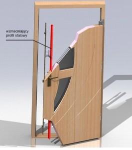 Drzwi Stolpaw Favorit budowa 1